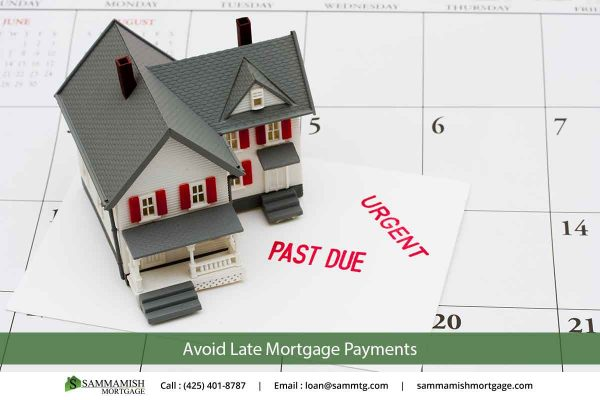 Avoid Late Mortgage Payments