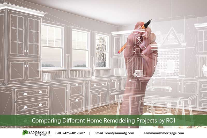 Comparing Different Home Remodeling Projects By ROI