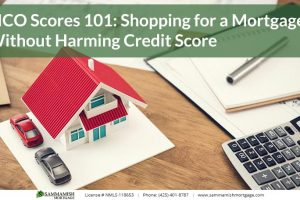 FICO Scores 101: Shopping for a Mortgage Without Harming Credit Score