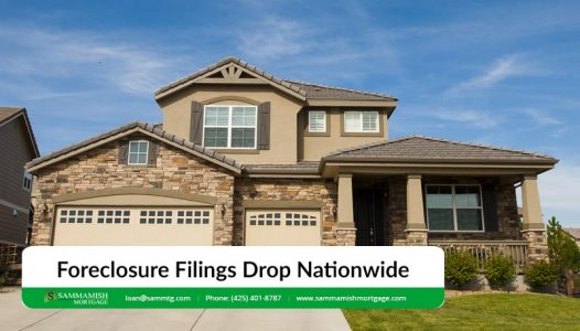 Foreclosure Filings Drop Nationwide