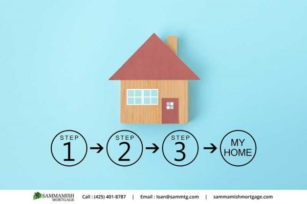 Home buying Process WA State