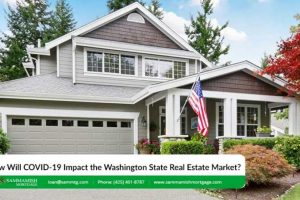 How Will COVID-19 Impact the WA State Real Estate Market