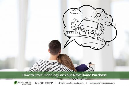 How to Start Planning For Your Next Home Purchase Today