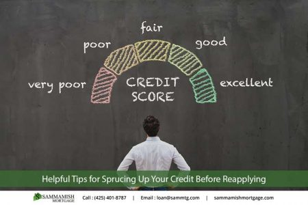 Improve Your Credit Score Before You Reapply for a Mortgage