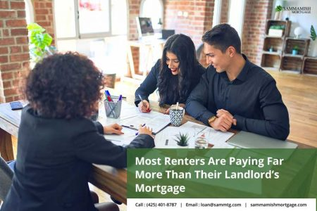 Most Renters are paying more than thier landlords mortgage