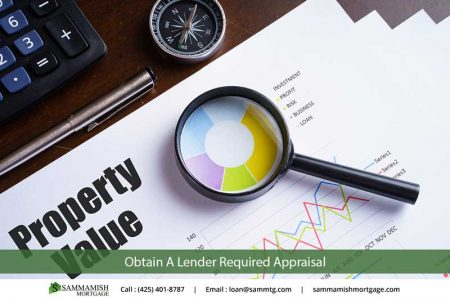 Overview of Home Appraisals for Borrowers