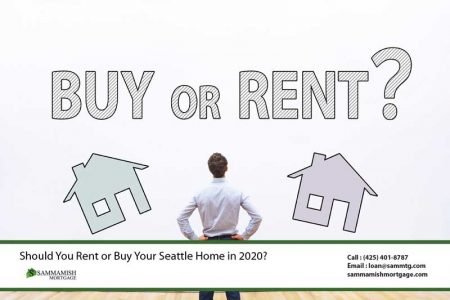 Should You Rent or Buy Your Seattle Home in