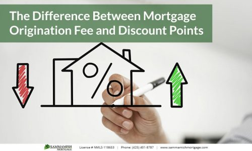 The Difference Between Mortgage Origination Fee and Discount Points