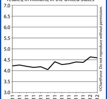 Spring Buying Season Begins: Seattle Existing Home Sales Improve
