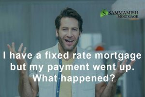 I Have A Fixed-Rate Mortgage But My Payment Went Up. What Happened?