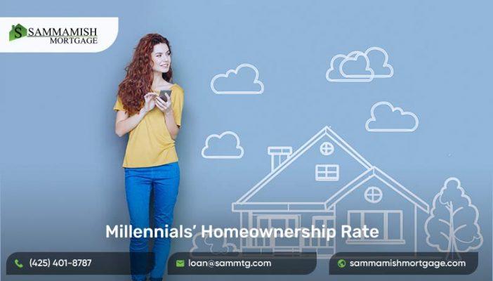 Millennials Homeownership Rate